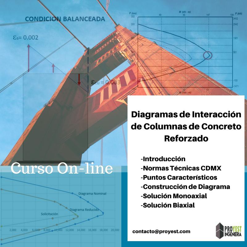 DIAGRAMA DE INTERACCIÓN PARA COLUMNAS DE CONCRETO REFORZADO